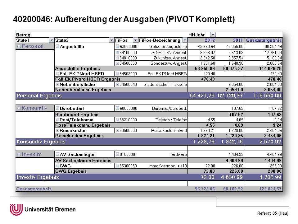 40200046: Aufbereitung der Ausgaben (PIVOT Komplett)
