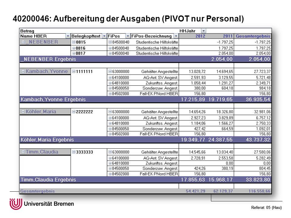 40200046: Aufbereitung der Ausgaben (PIVOT nur Personal)