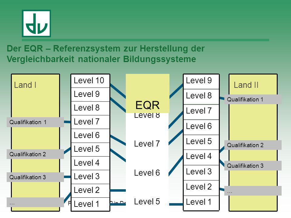 Der EQR – Referenzsystem zur Herstellung der Vergleichbarkeit nationaler Bildungssysteme