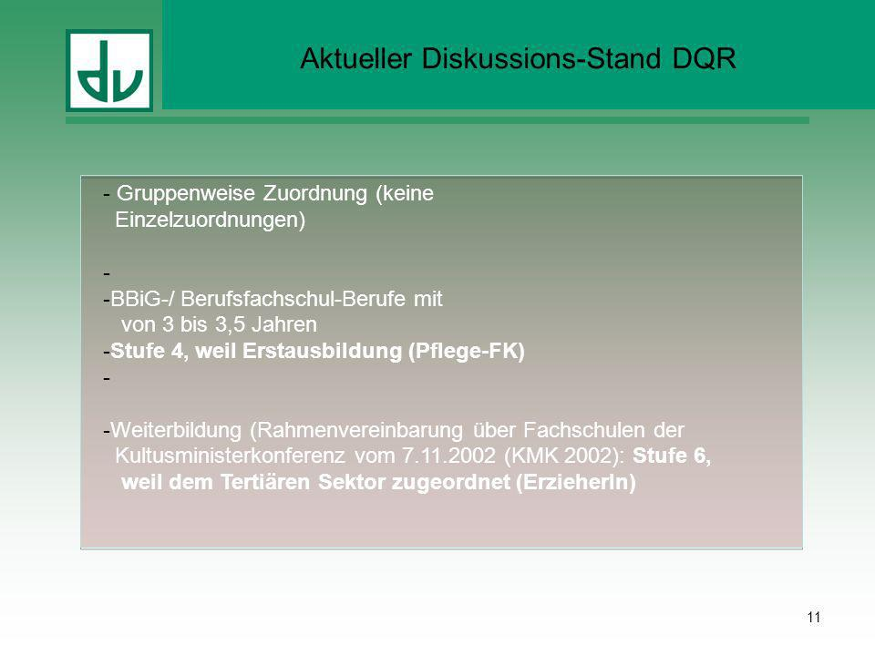 Aktueller Diskussions-Stand DQR