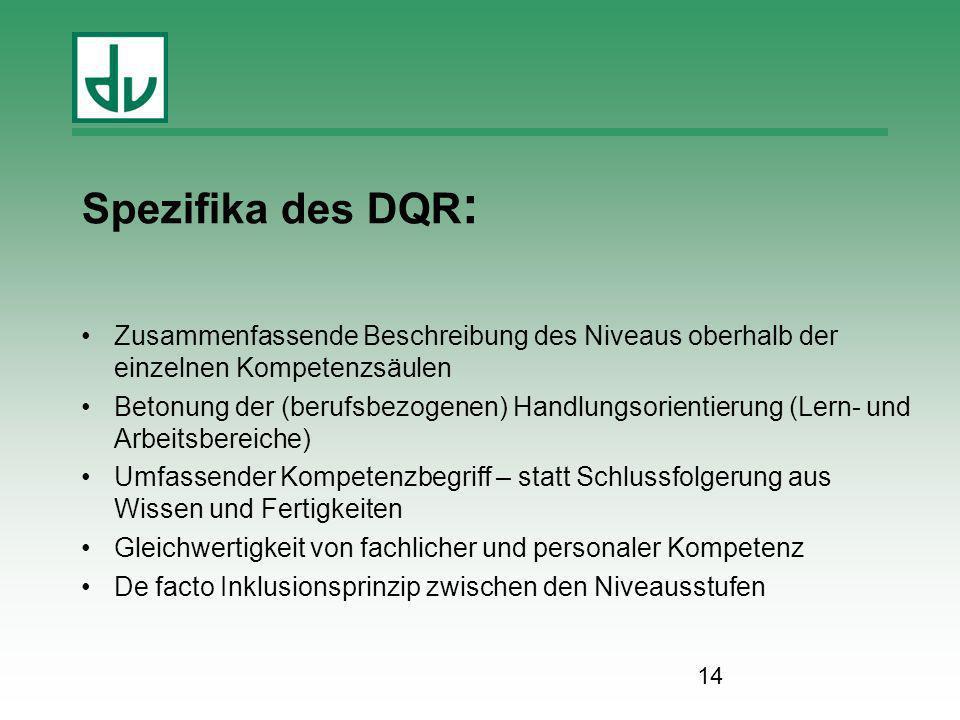 Spezifika des DQR: Zusammenfassende Beschreibung des Niveaus oberhalb der einzelnen Kompetenzsäulen.