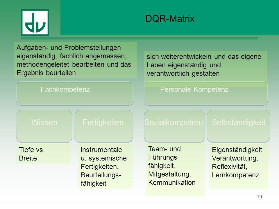DQR-Matrix Wissen Fertigkeiten Sozialkompetenz Selbständigkeit