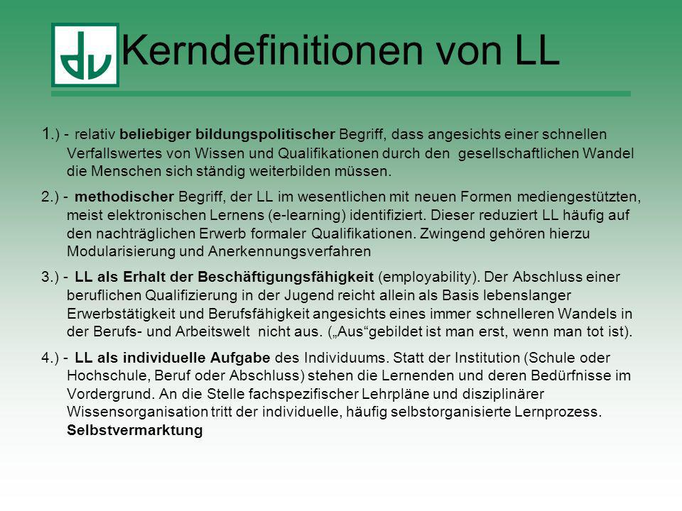 Kerndefinitionen von LL