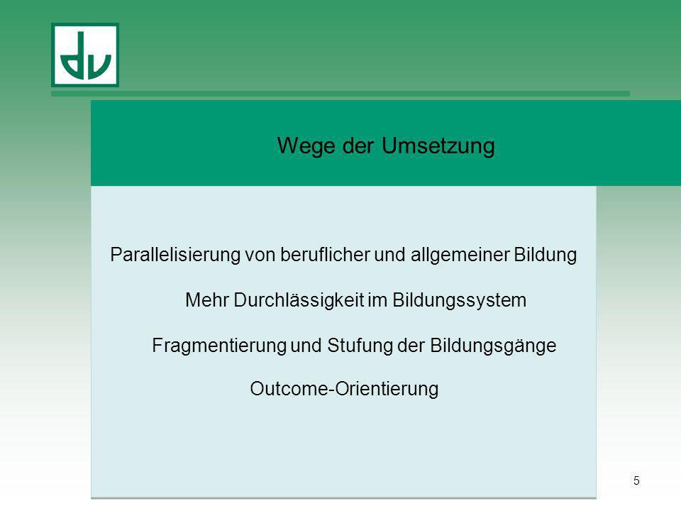 AHPGS - 18.02.2010 Wege der Umsetzung. Parallelisierung von beruflicher und allgemeiner Bildung. Mehr Durchlässigkeit im Bildungssystem.