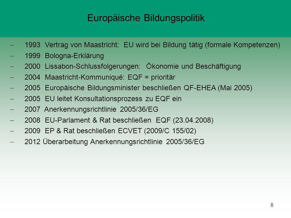 Europäische Bildungspolitik