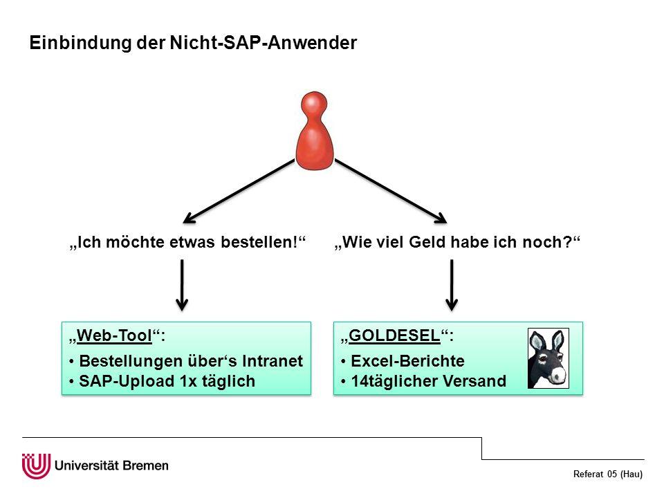 Einbindung der Nicht-SAP-Anwender