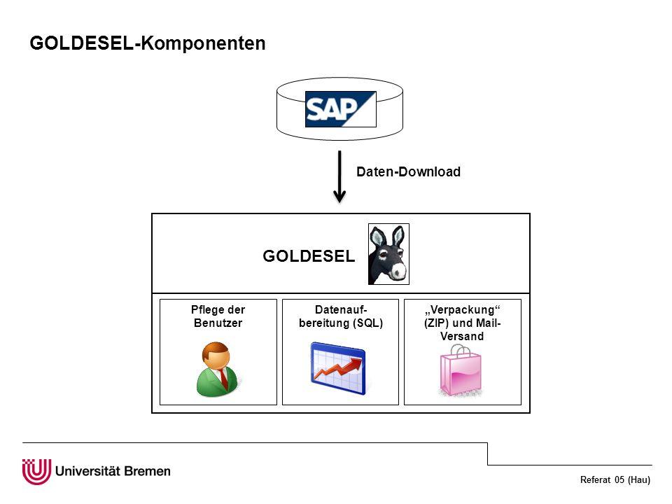 """""""Verpackung (ZIP) und Mail-Versand Datenauf-bereitung (SQL)"""