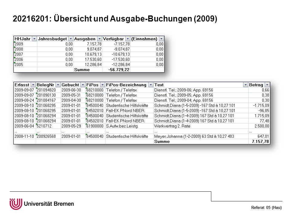 20216201: Übersicht und Ausgabe-Buchungen (2009)