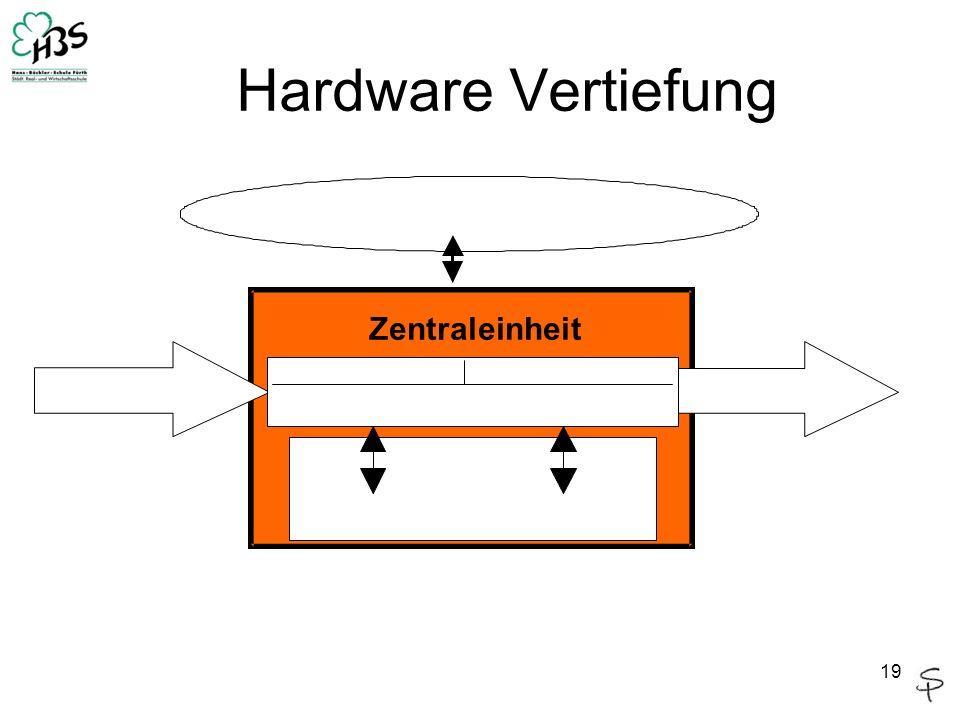 Hardware Vertiefung Zentraleinheit