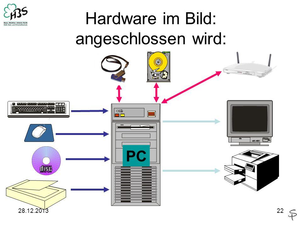Hardware im Bild: angeschlossen wird: