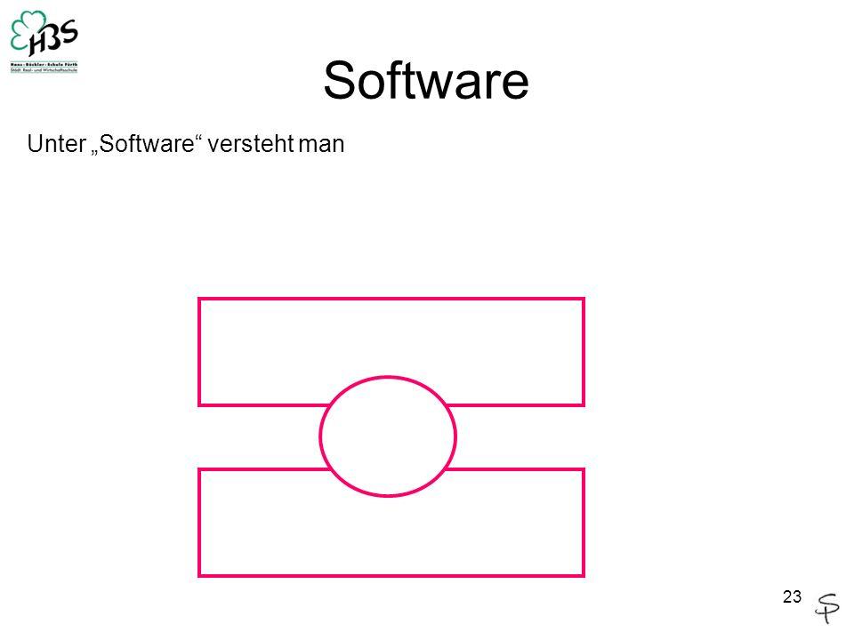 """Software Unter """"Software versteht man"""