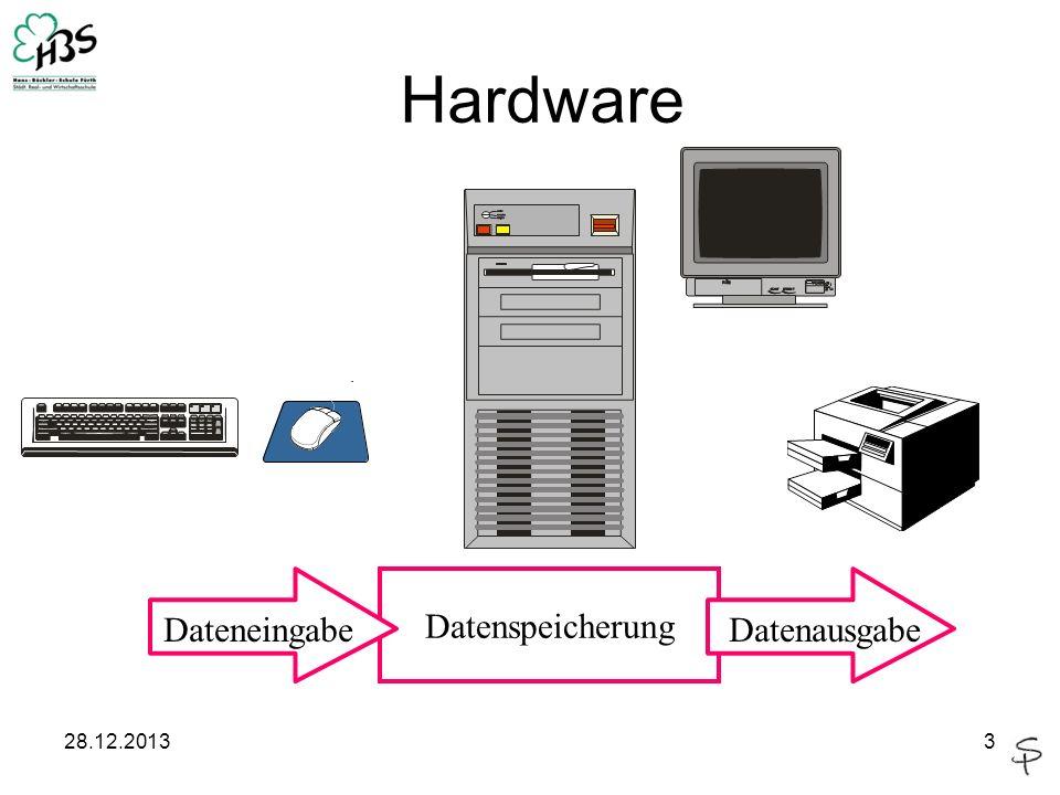 Hardware Dateneingabe Datenspeicherung Datenausgabe 25.03.2017