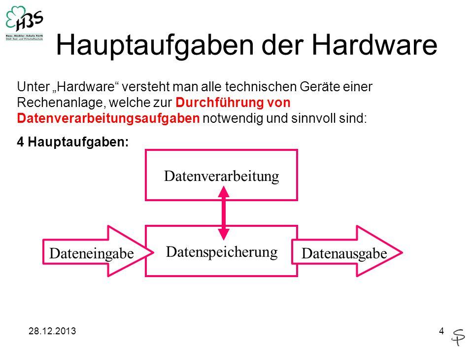 Hauptaufgaben der Hardware