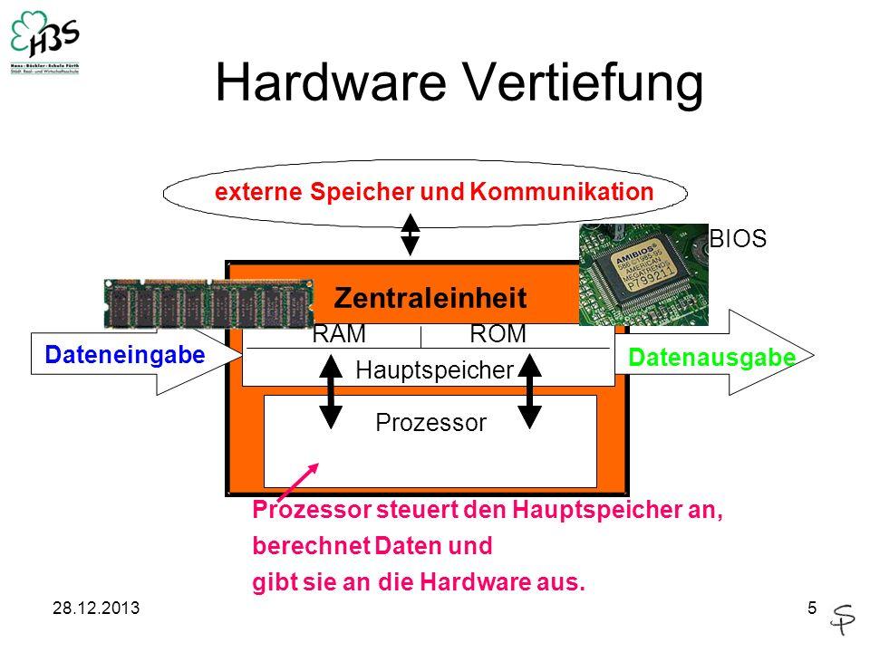 Hardware Vertiefung Zentraleinheit externe Speicher und Kommunikation