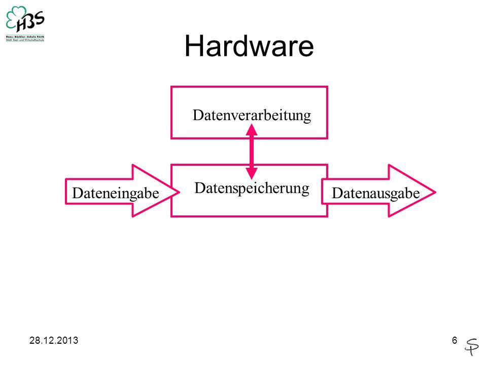 Hardware Datenverarbeitung Datenspeicherung Dateneingabe Datenausgabe
