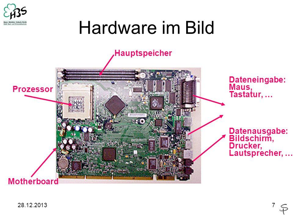 Hardware im Bild Hauptspeicher Dateneingabe: Maus, Tastatur, …