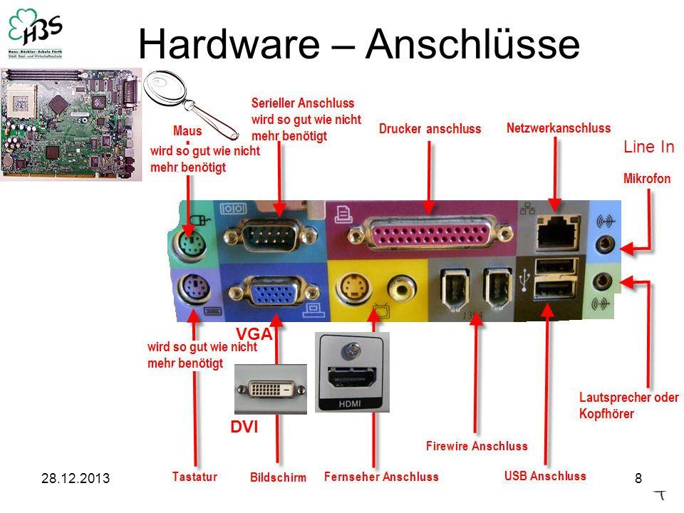 Hardware – Anschlüsse Line In VGA DVI 25.03.2017