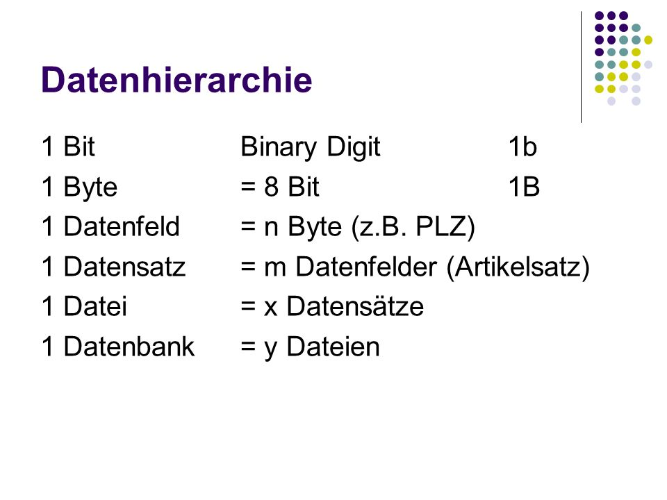 Datenhierarchie 1 Bit Binary Digit 1b 1 Byte = 8 Bit 1B