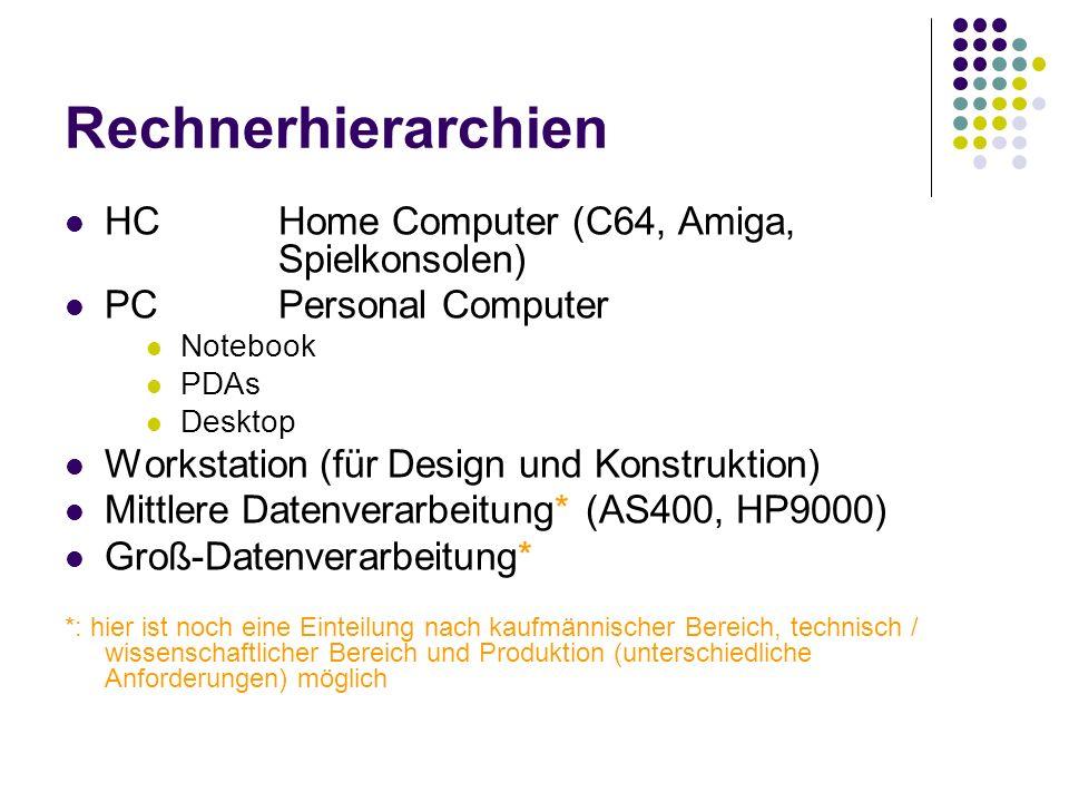 Rechnerhierarchien HC Home Computer (C64, Amiga, Spielkonsolen)