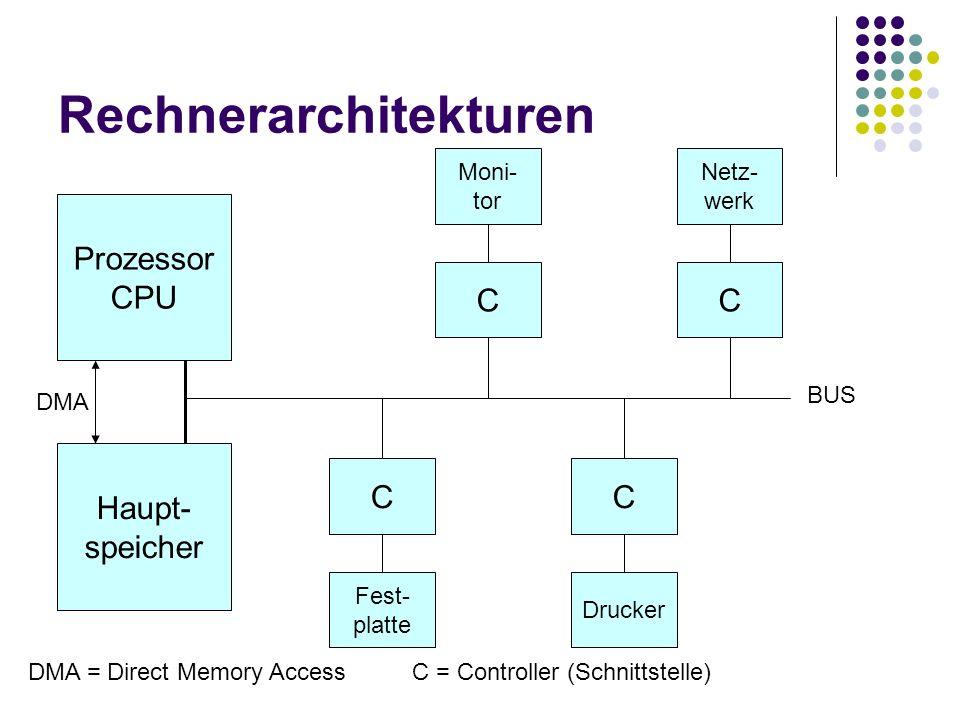 Rechnerarchitekturen