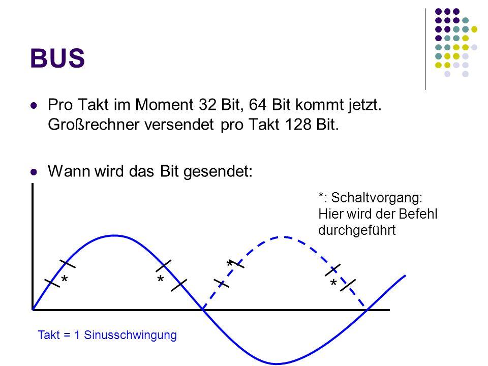 BUS Pro Takt im Moment 32 Bit, 64 Bit kommt jetzt. Großrechner versendet pro Takt 128 Bit. Wann wird das Bit gesendet:
