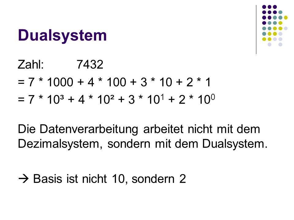 Dualsystem Zahl: 7432 = 7 * 1000 + 4 * 100 + 3 * 10 + 2 * 1