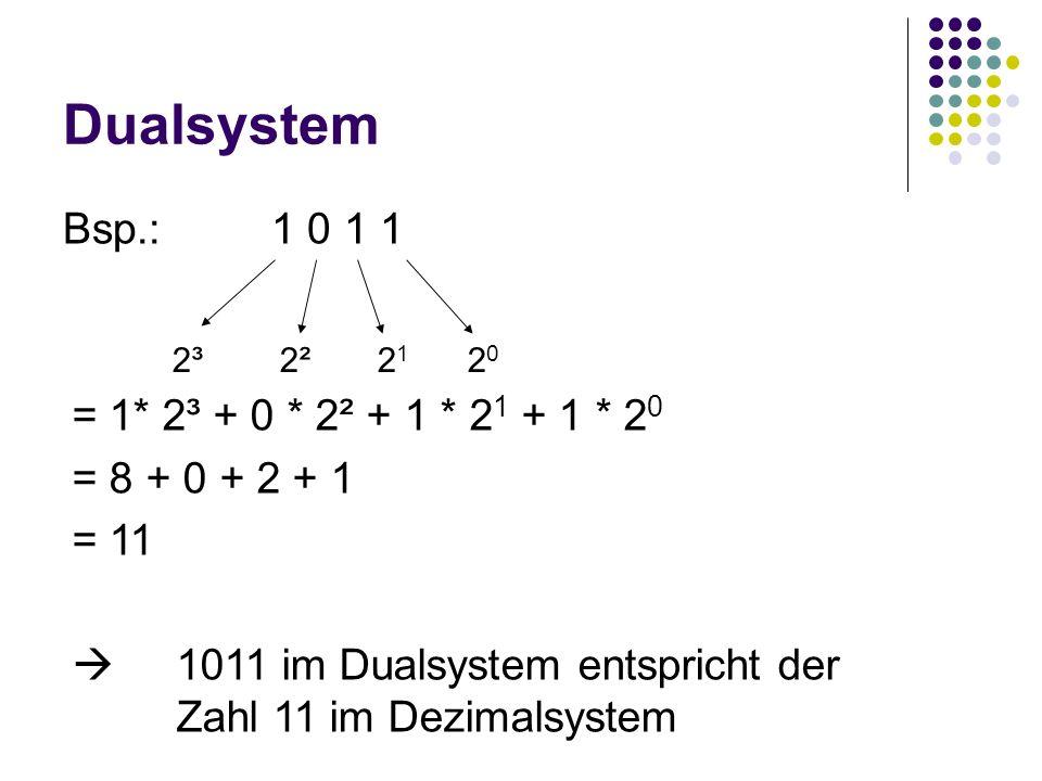 Dualsystem Bsp.: 1 0 1 1 = 1* 2³ + 0 * 2² + 1 * 21 + 1 * 20