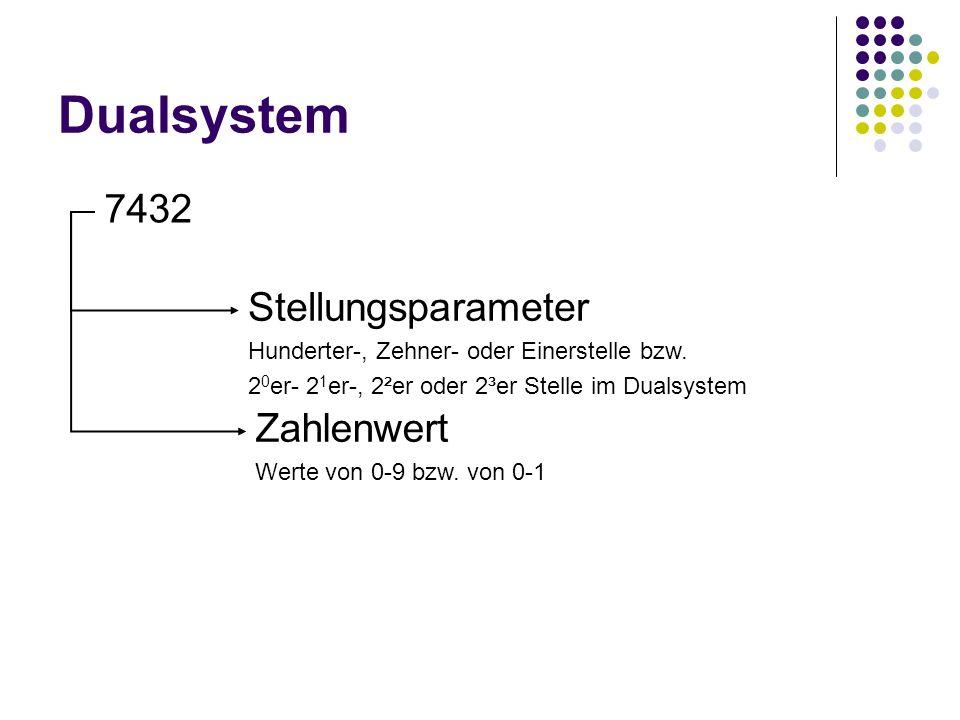 Dualsystem 7432 Stellungsparameter Zahlenwert