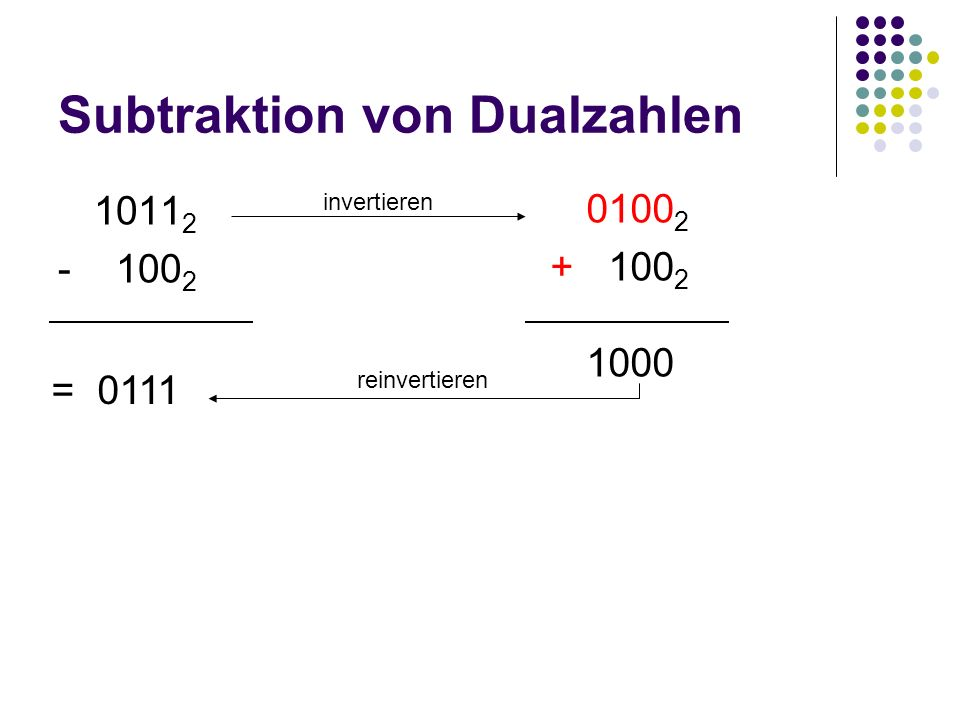 Subtraktion von Dualzahlen