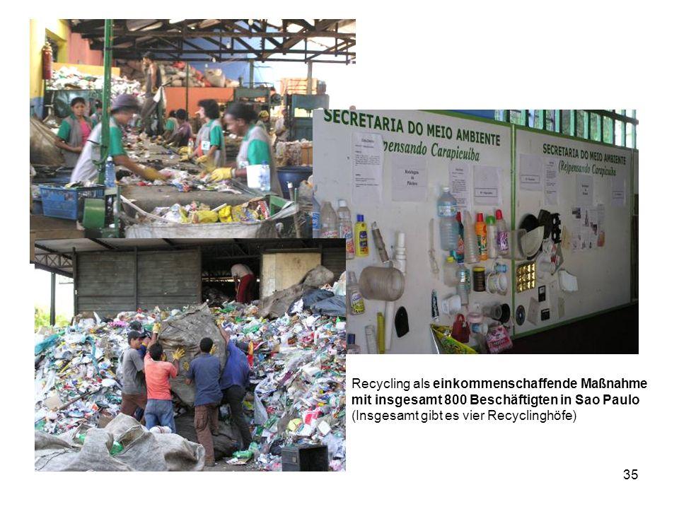 Recycling als einkommenschaffende Maßnahme mit insgesamt 800 Beschäftigten in Sao Paulo