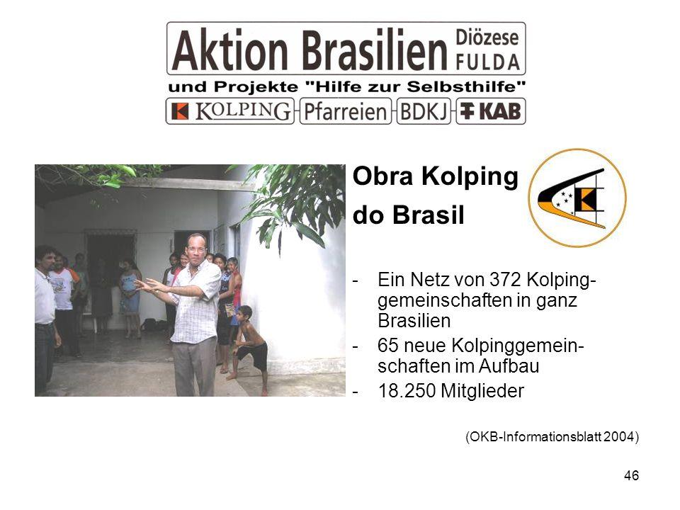 Obra Kolping do Brasil. Ein Netz von 372 Kolping-gemeinschaften in ganz Brasilien. - 65 neue Kolpinggemein-schaften im Aufbau.