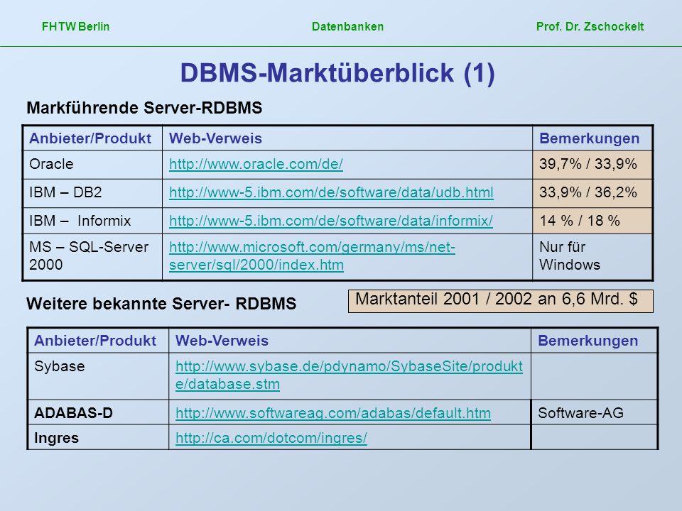 DBMS-Marktüberblick (1)