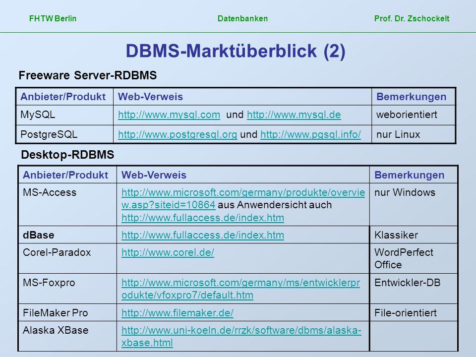 DBMS-Marktüberblick (2)