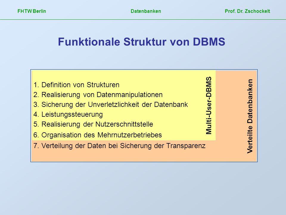 Funktionale Struktur von DBMS