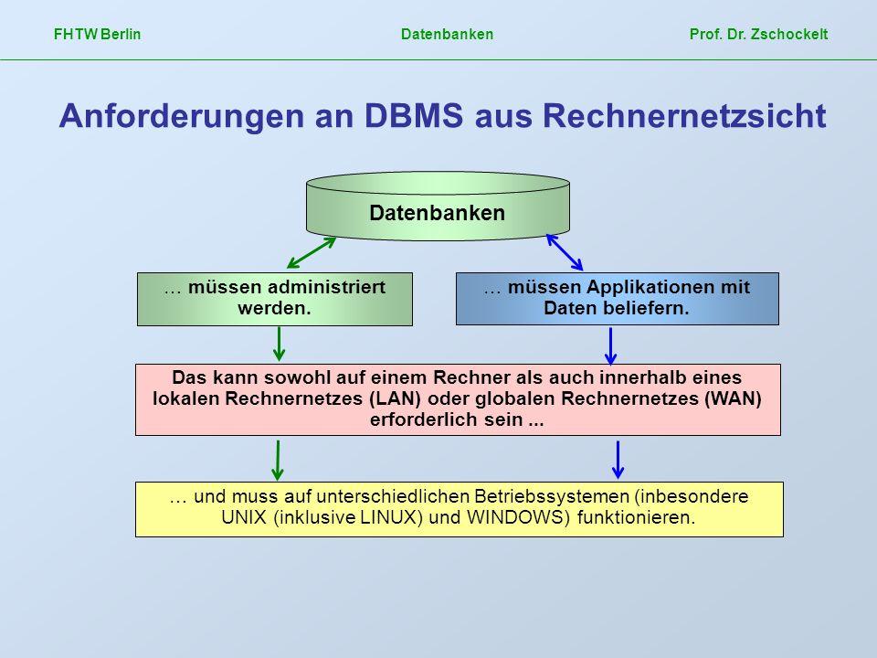 Anforderungen an DBMS aus Rechnernetzsicht