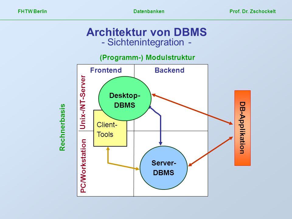 Architektur von DBMS - Sichtenintegration -