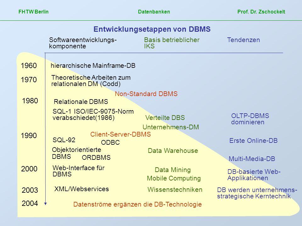 Entwicklungsetappen von DBMS