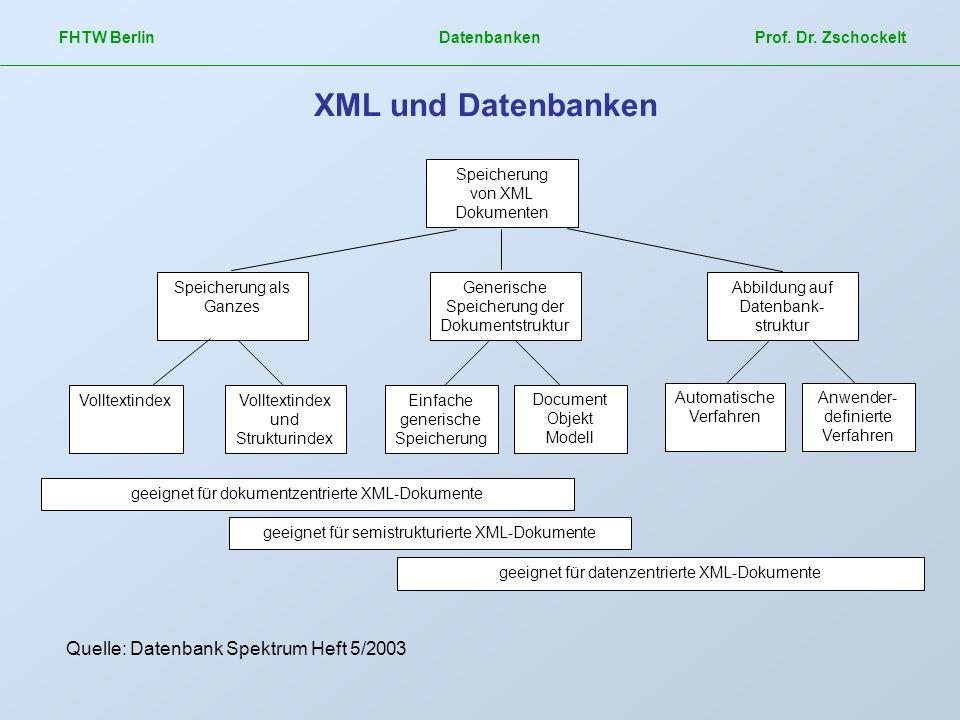 XML und Datenbanken Quelle: Datenbank Spektrum Heft 5/2003