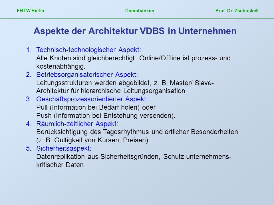 Aspekte der Architektur VDBS in Unternehmen