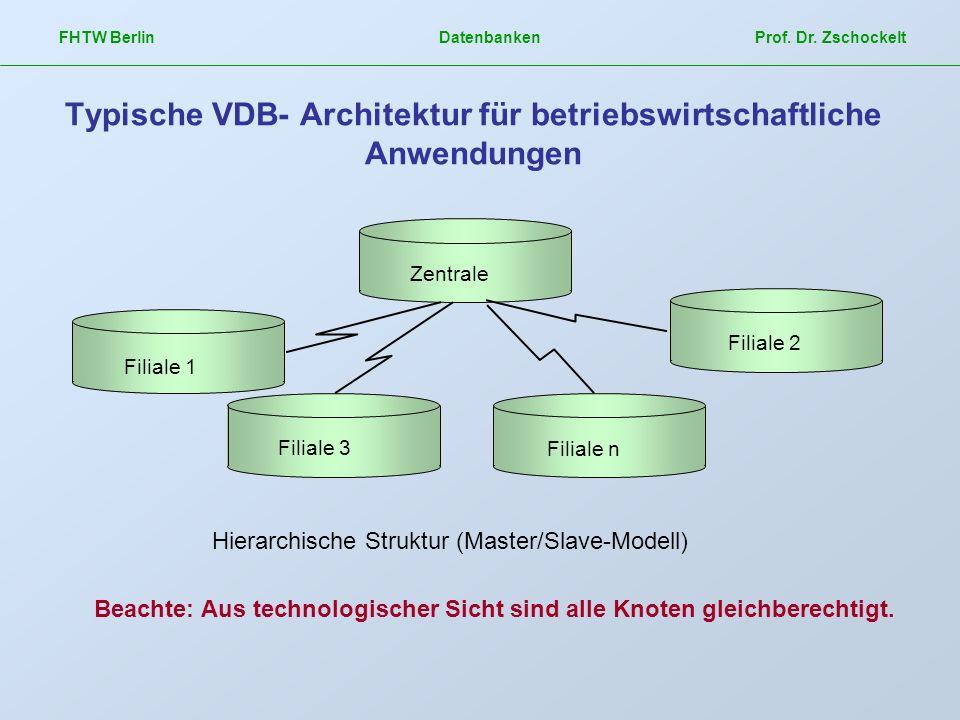 Typische VDB- Architektur für betriebswirtschaftliche Anwendungen