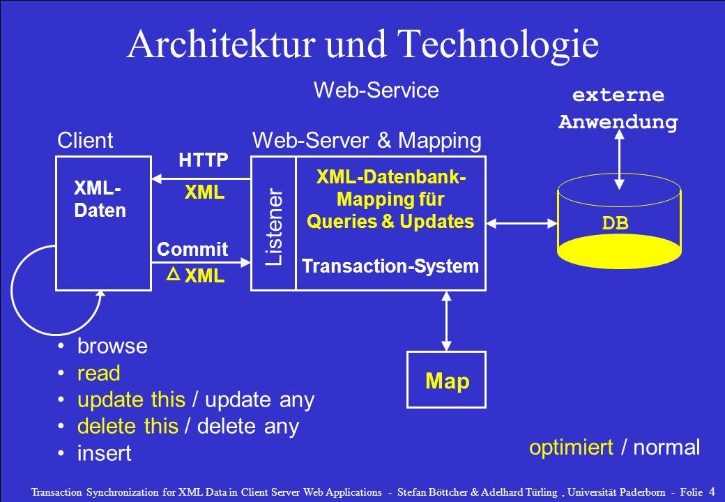 Architektur und Technologie