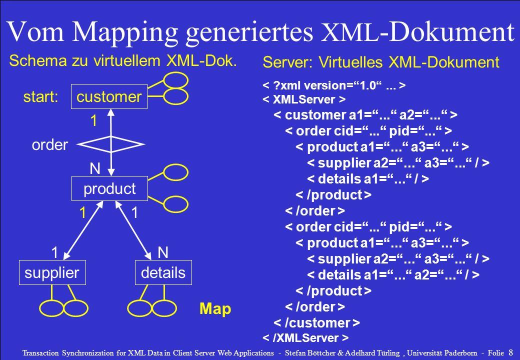 Vom Mapping generiertes XML-Dokument