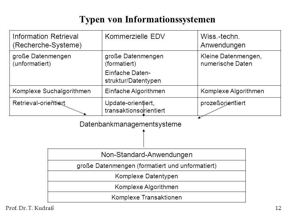 Typen von Informationssystemen
