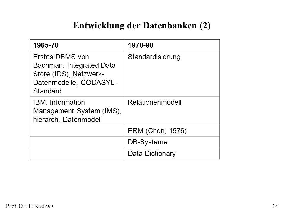 Entwicklung der Datenbanken (2)