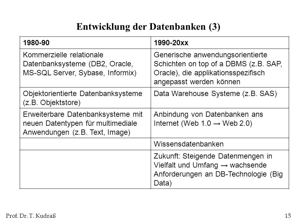 Entwicklung der Datenbanken (3)