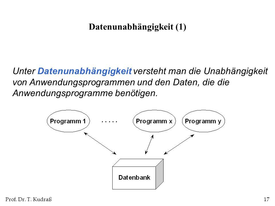 Datenunabhängigkeit (1)