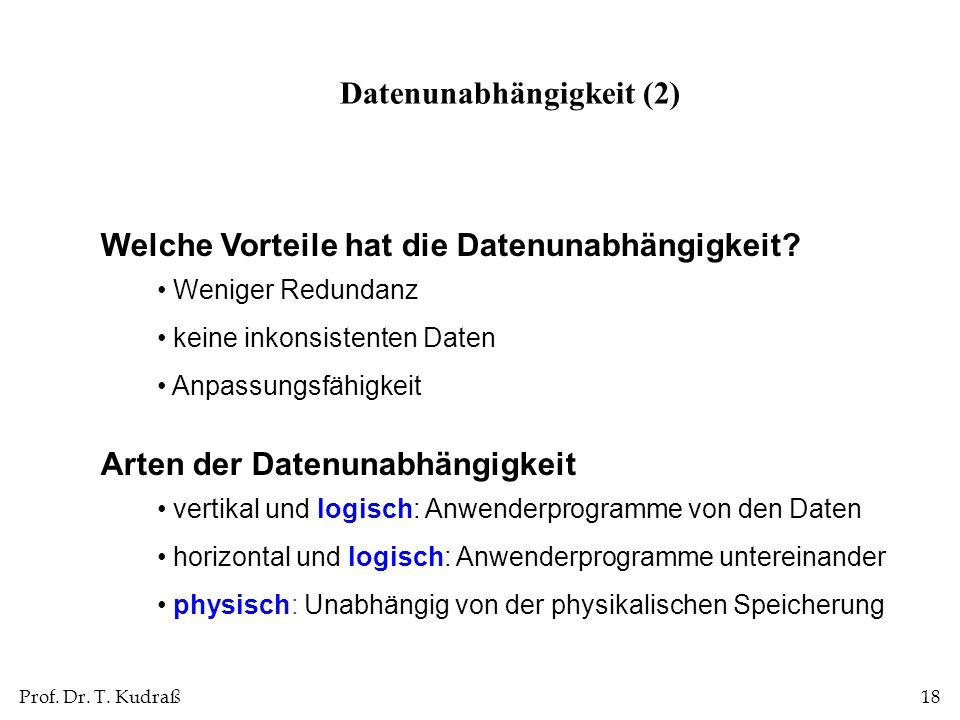 Datenunabhängigkeit (2)