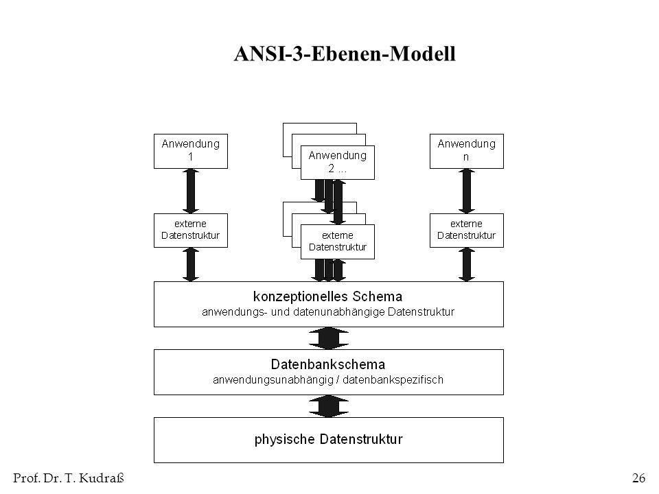 ANSI-3-Ebenen-Modell