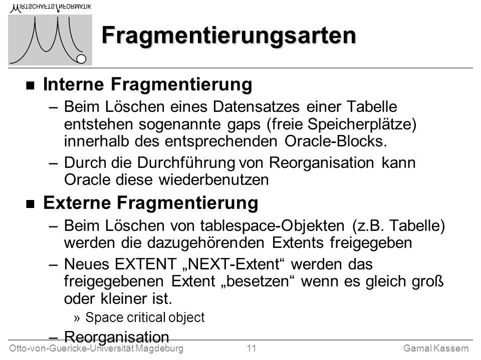 Fragmentierungsarten