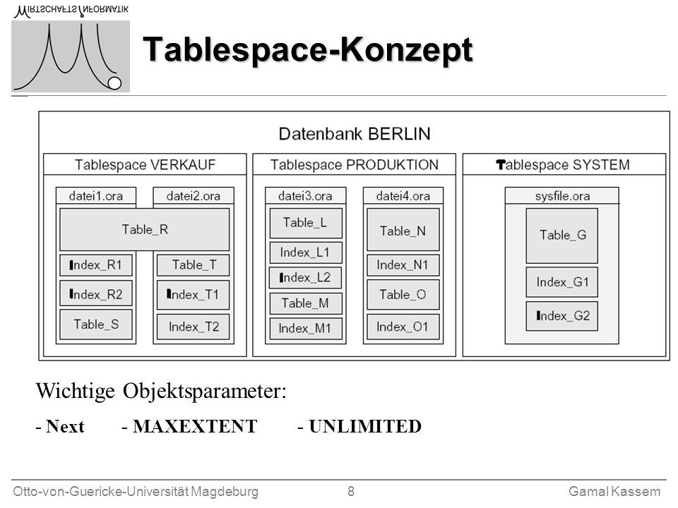 Tablespace-Konzept Wichtige Objektsparameter:
